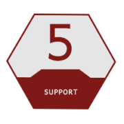 5_1-Support